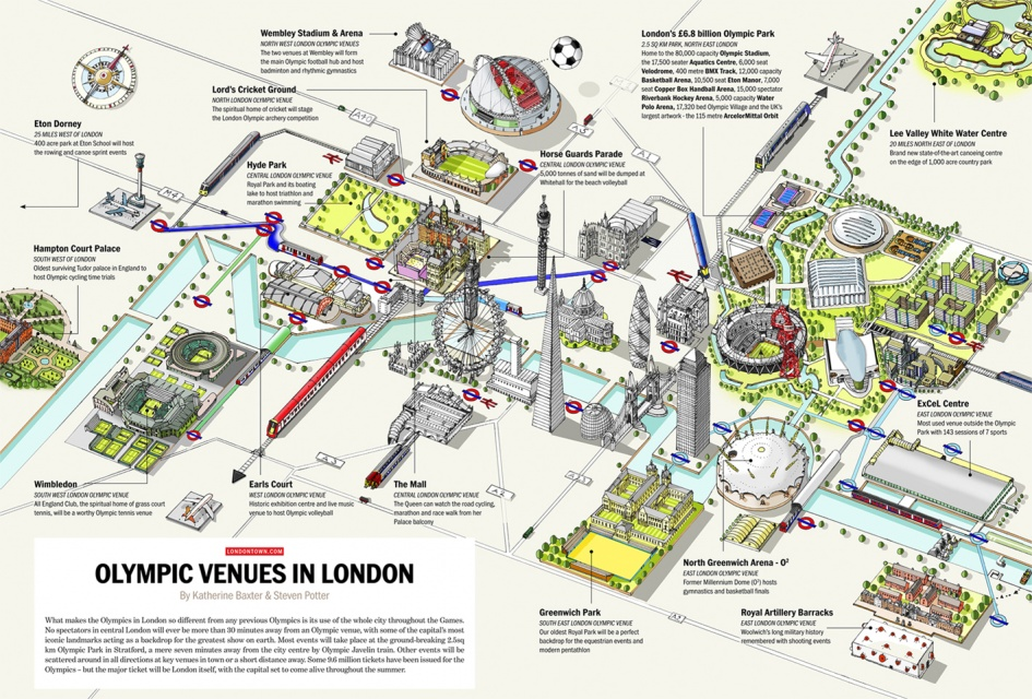 London Olympic Venues LondonTowncom